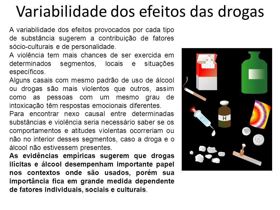 Variabilidade dos efeitos das drogas