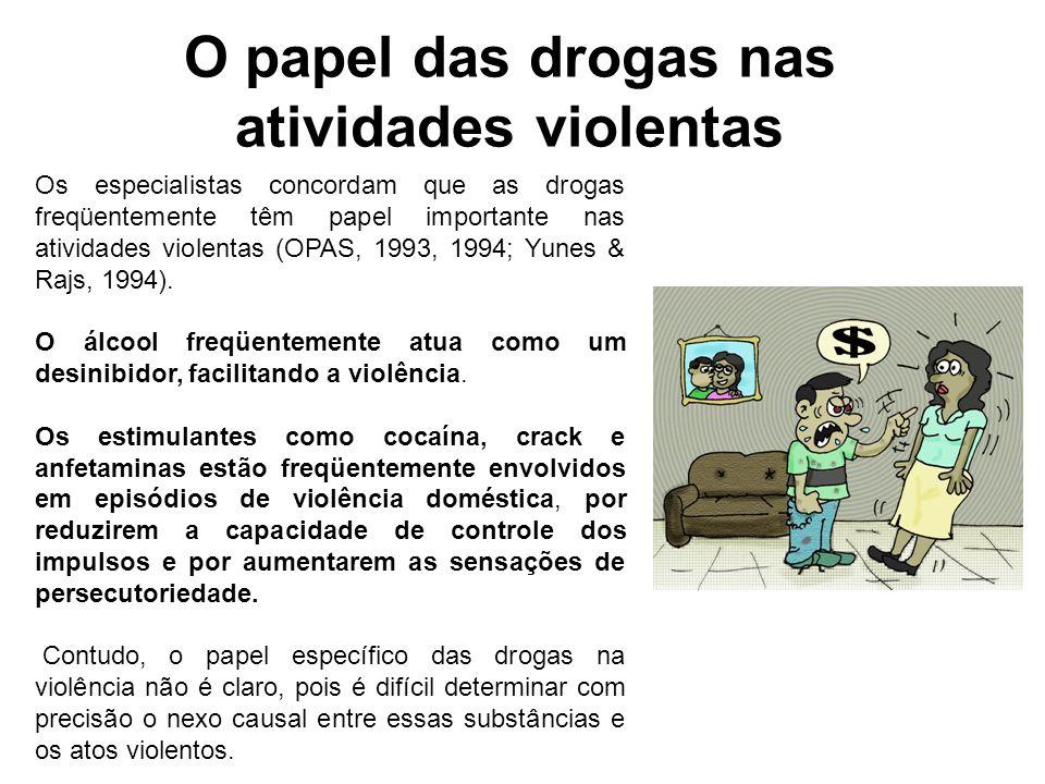 O papel das drogas nas atividades violentas
