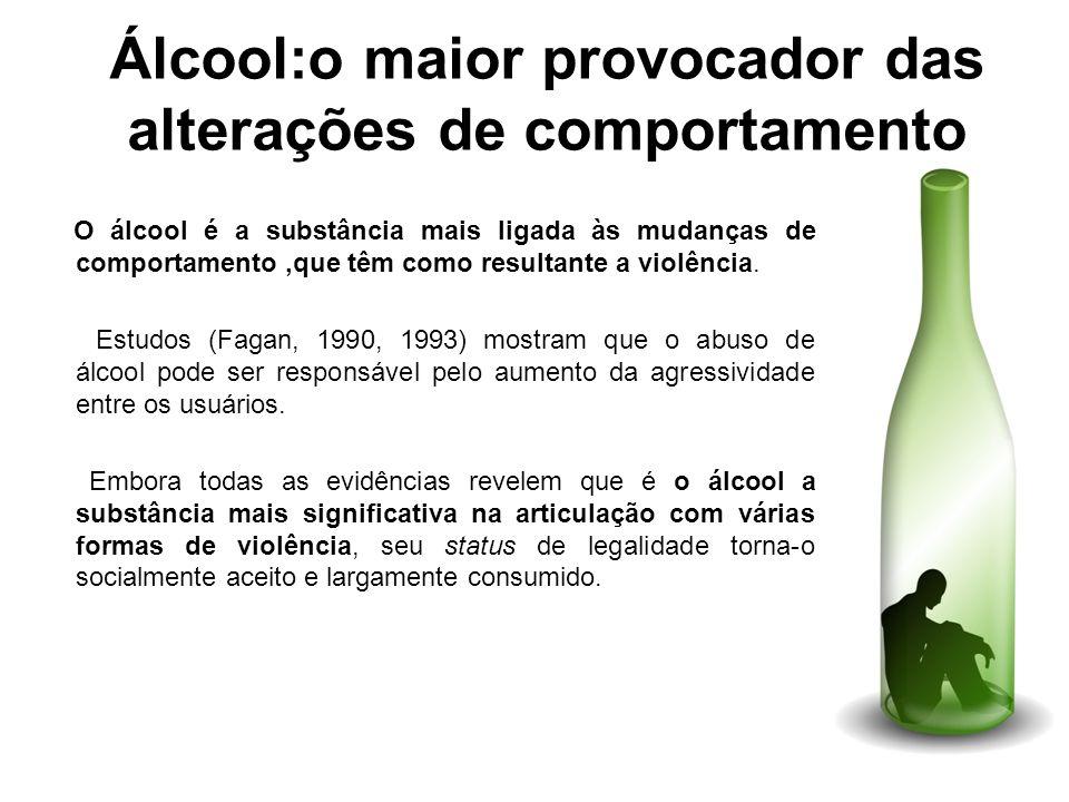 Álcool:o maior provocador das alterações de comportamento