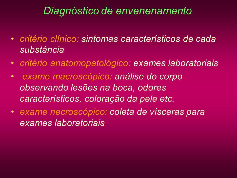 Diagnóstico de envenenamento
