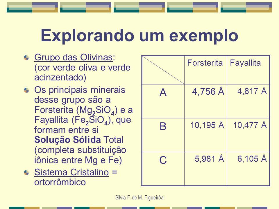 Explorando um exemplo A B C 4,756 Å