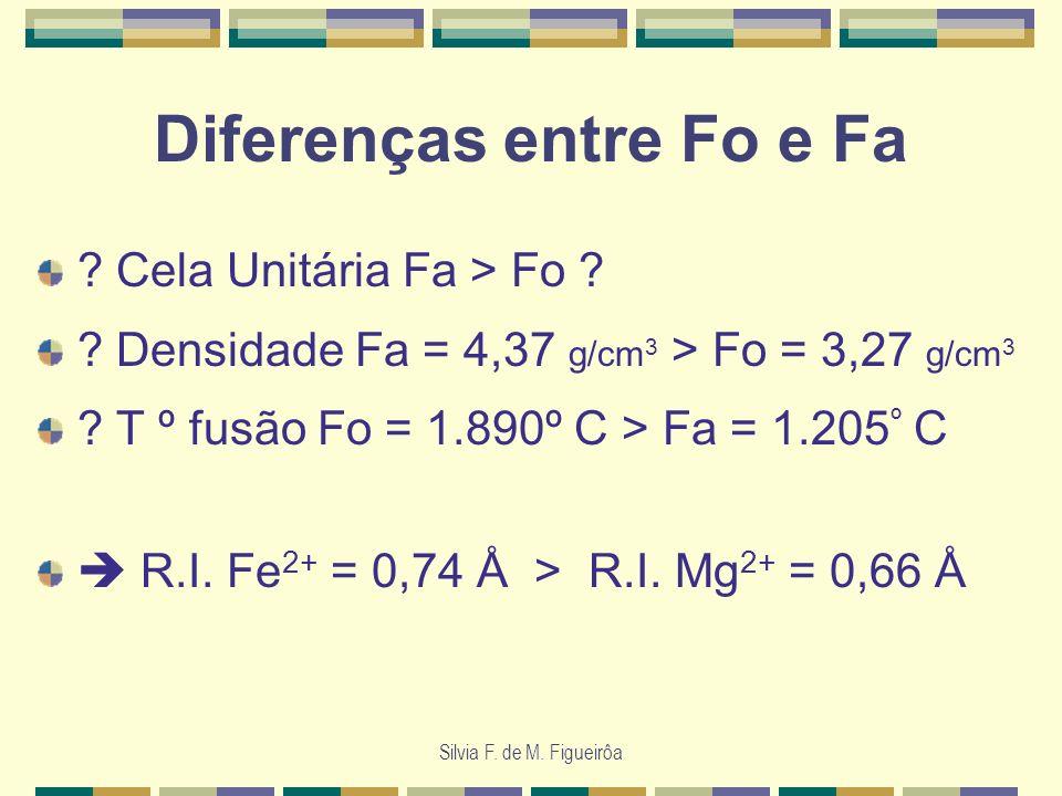 Diferenças entre Fo e Fa