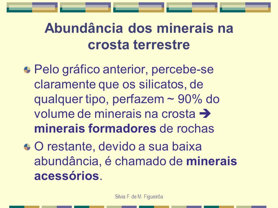 Abundância dos minerais na crosta terrestre