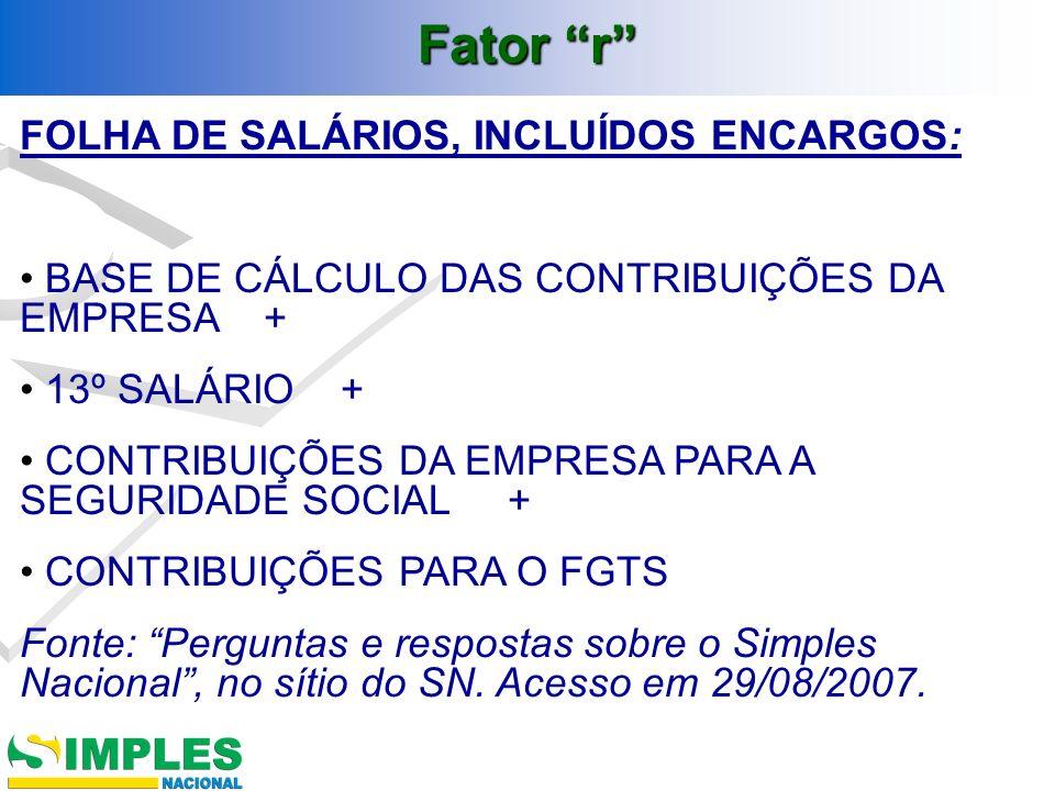 Fator r FOLHA DE SALÁRIOS, INCLUÍDOS ENCARGOS: