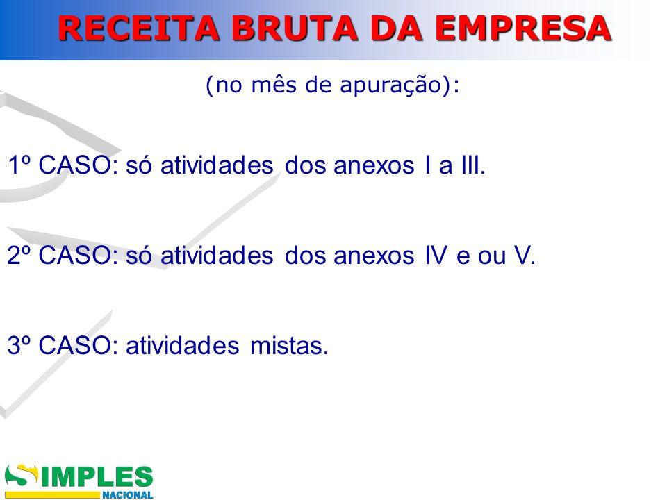 RECEITA BRUTA DA EMPRESA