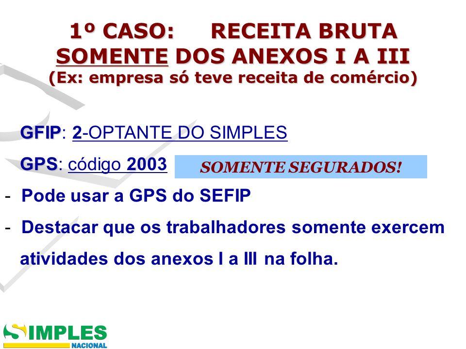 SOMENTE DOS ANEXOS I A III