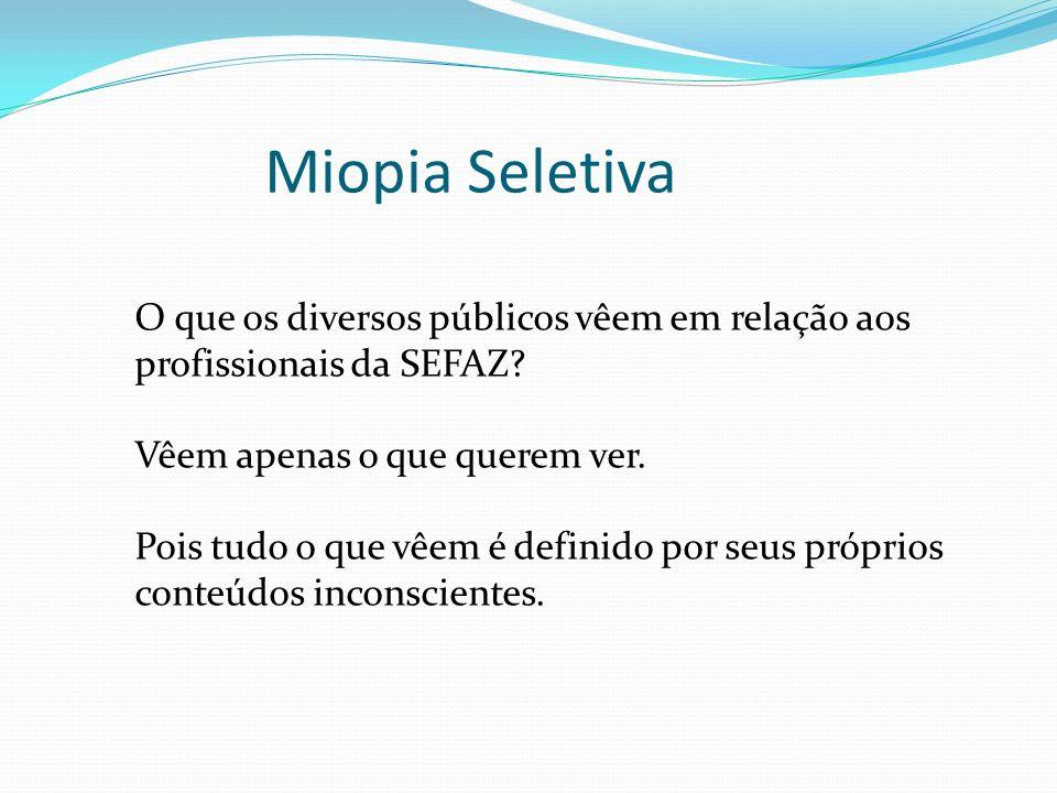 Miopia Seletiva
