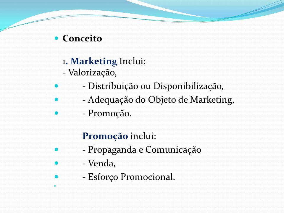 Conceito 1. Marketing Inclui: - Valorização,