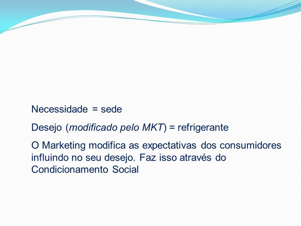Necessidade = sede Desejo (modificado pelo MKT) = refrigerante.