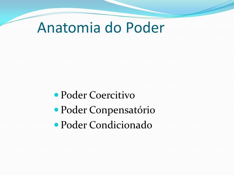 Anatomia do Poder Poder Coercitivo Poder Conpensatório