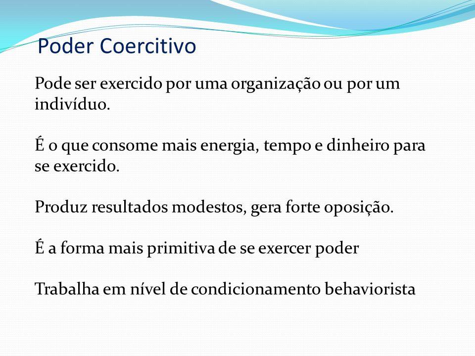 Poder Coercitivo Pode ser exercido por uma organização ou por um indivíduo. É o que consome mais energia, tempo e dinheiro para se exercido.