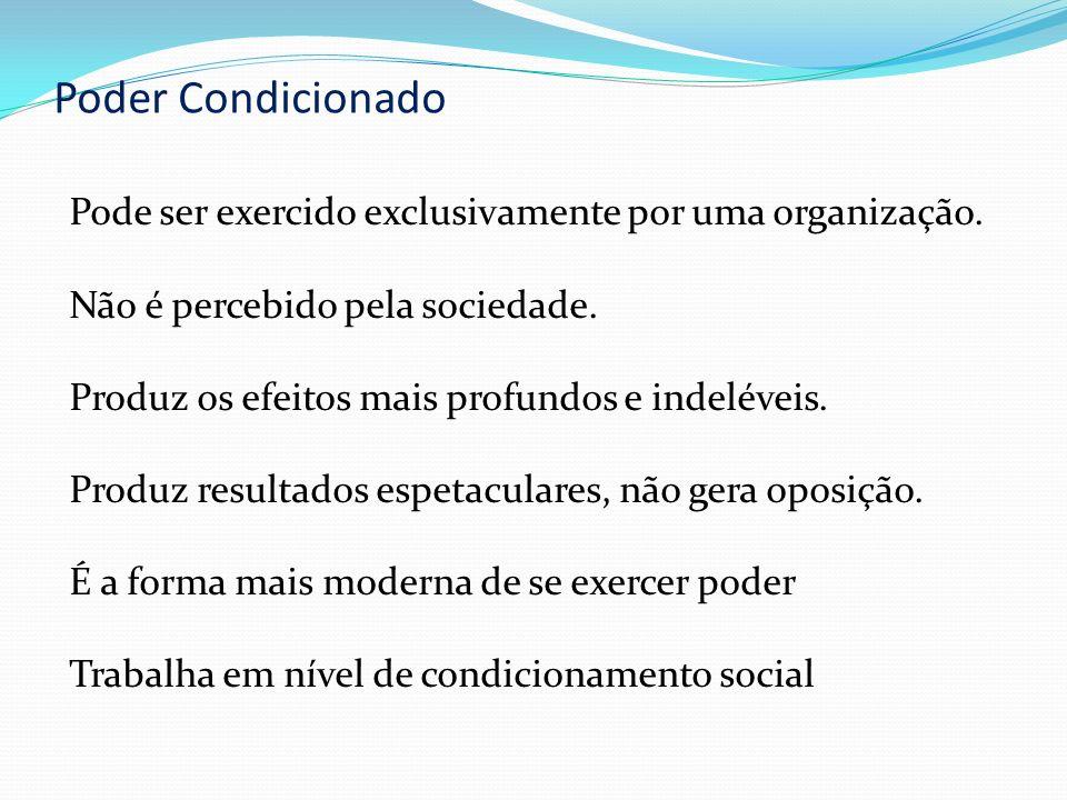Poder Condicionado Pode ser exercido exclusivamente por uma organização. Não é percebido pela sociedade.