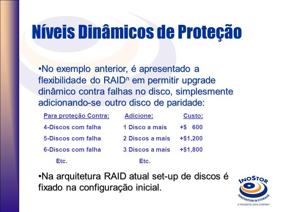 Níveis Dinâmicos de Proteção