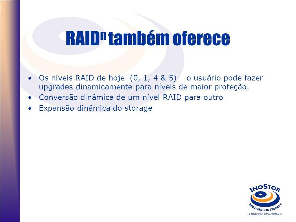 RAIDn também oferece Os níveis RAID de hoje (0, 1, 4 & 5) – o usuário pode fazer upgrades dinamicamente para níveis de maior proteção.