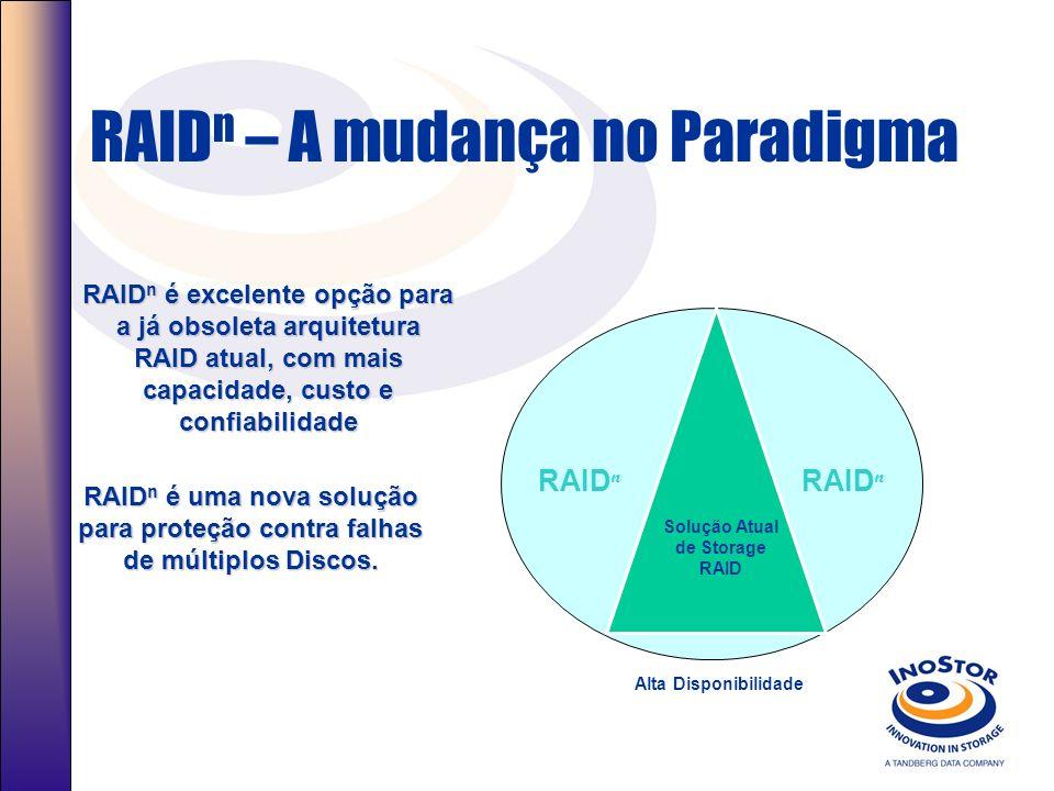 RAIDn – A mudança no Paradigma