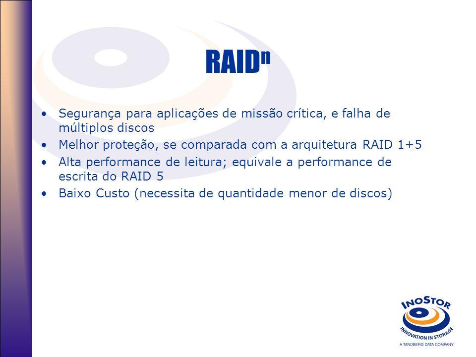 RAIDn Segurança para aplicações de missão crítica, e falha de múltiplos discos. Melhor proteção, se comparada com a arquitetura RAID 1+5.