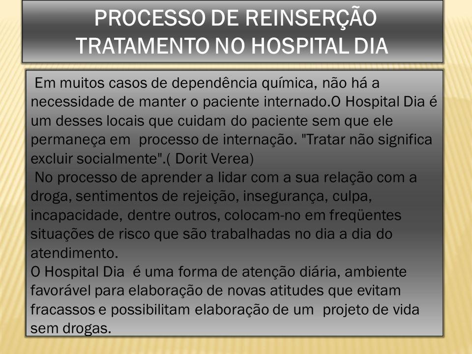 PROCESSO DE REINSERÇÃO TRATAMENTO NO HOSPITAL DIA