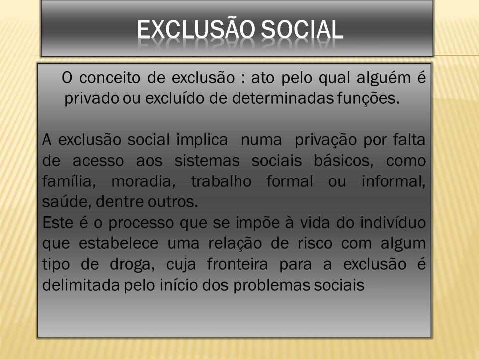 EXCLUSÃO SOCIAL O conceito de exclusão : ato pelo qual alguém é privado ou excluído de determinadas funções.