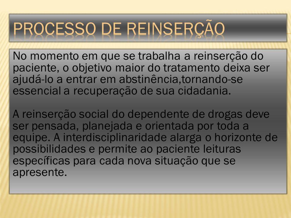 PROCESSO DE REINSERÇÃO