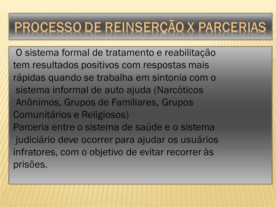 PROCESSO DE REINSERÇÃO X PARCERIAS