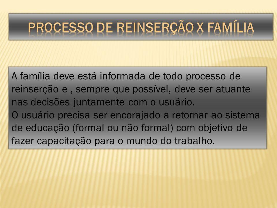 PROCESSO DE REINSERÇÃO X FAMÍLIA