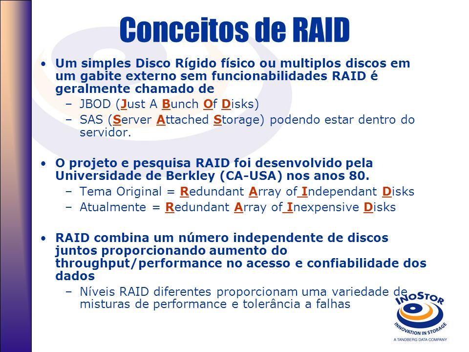 Conceitos de RAIDUm simples Disco Rígido físico ou multiplos discos em um gabite externo sem funcionabilidades RAID é geralmente chamado de.