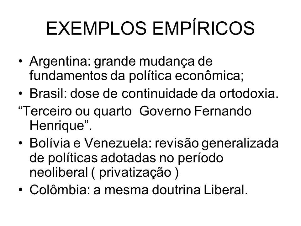 EXEMPLOS EMPÍRICOS Argentina: grande mudança de fundamentos da política econômica; Brasil: dose de continuidade da ortodoxia.