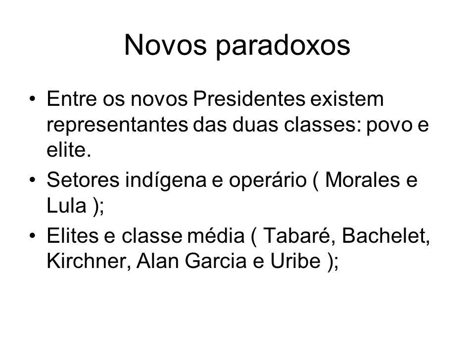 Novos paradoxos Entre os novos Presidentes existem representantes das duas classes: povo e elite. Setores indígena e operário ( Morales e Lula );