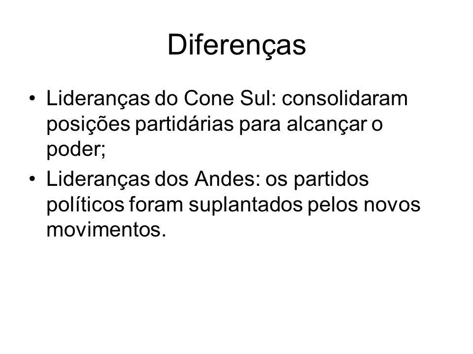 Diferenças Lideranças do Cone Sul: consolidaram posições partidárias para alcançar o poder;
