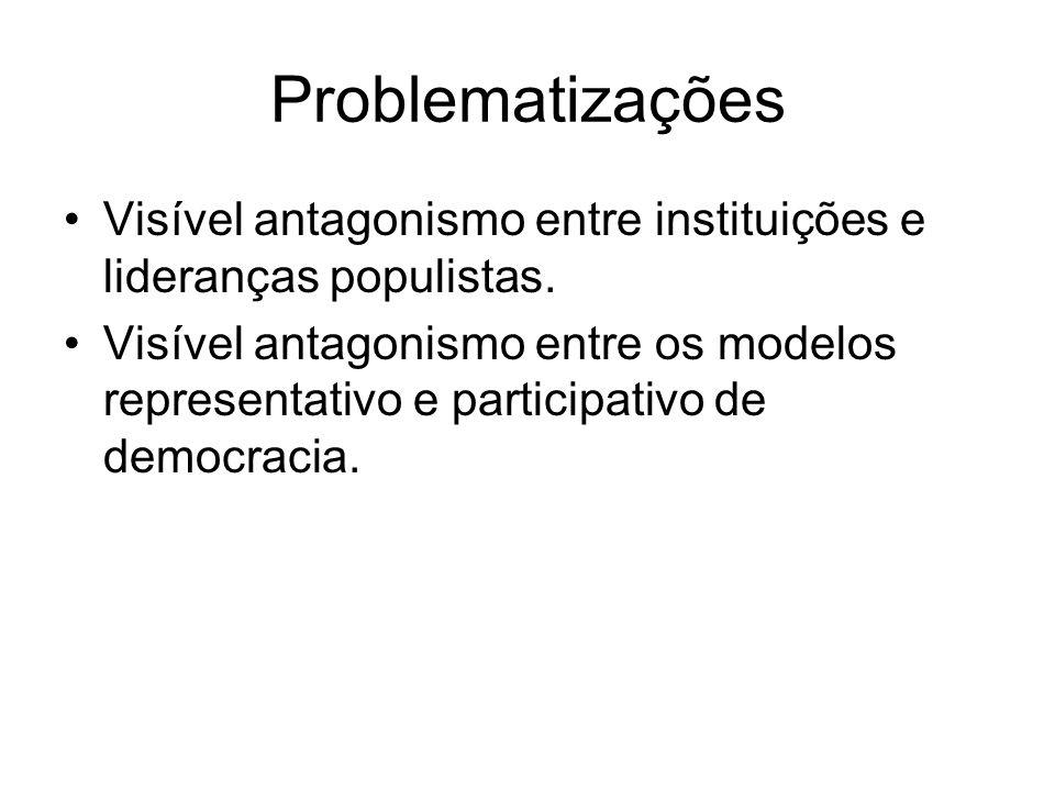 Problematizações Visível antagonismo entre instituições e lideranças populistas.