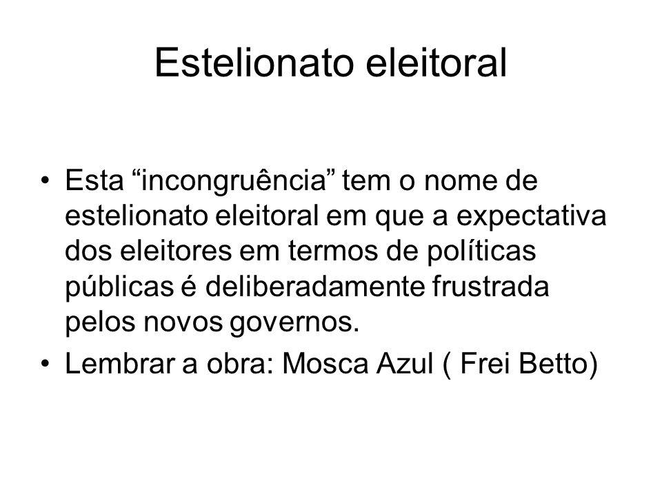 Estelionato eleitoral