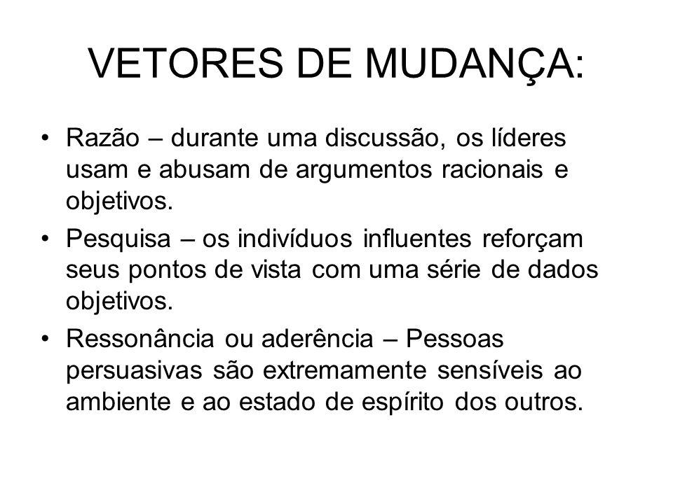 VETORES DE MUDANÇA: Razão – durante uma discussão, os líderes usam e abusam de argumentos racionais e objetivos.