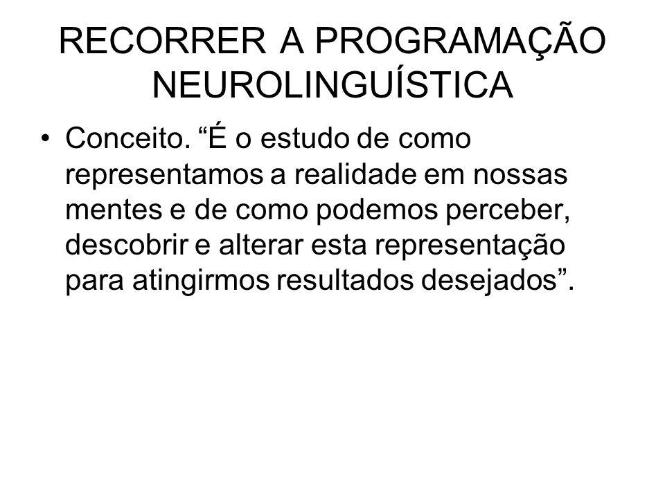 RECORRER A PROGRAMAÇÃO NEUROLINGUÍSTICA