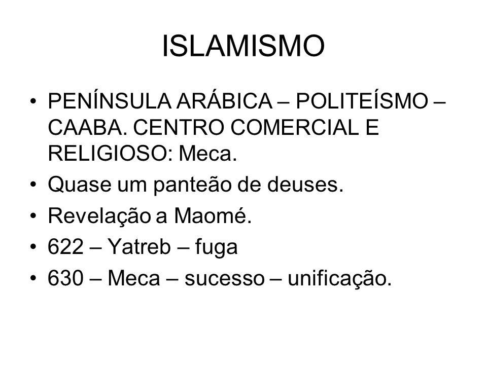 ISLAMISMOPENÍNSULA ARÁBICA – POLITEÍSMO – CAABA. CENTRO COMERCIAL E RELIGIOSO: Meca. Quase um panteão de deuses.