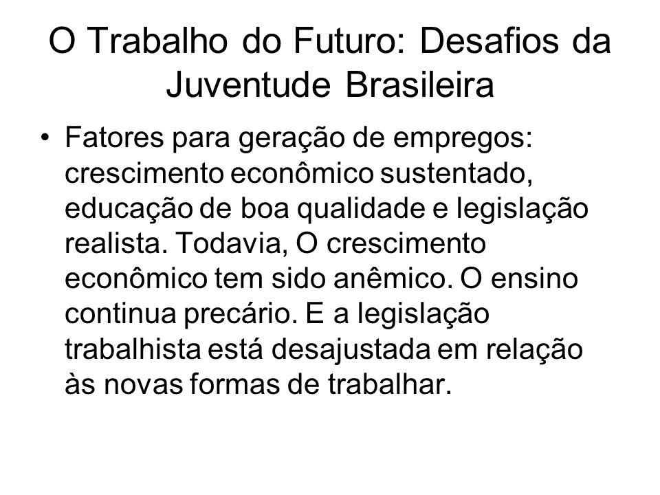 O Trabalho do Futuro: Desafios da Juventude Brasileira