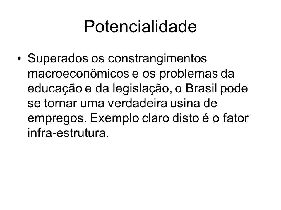 Potencialidade