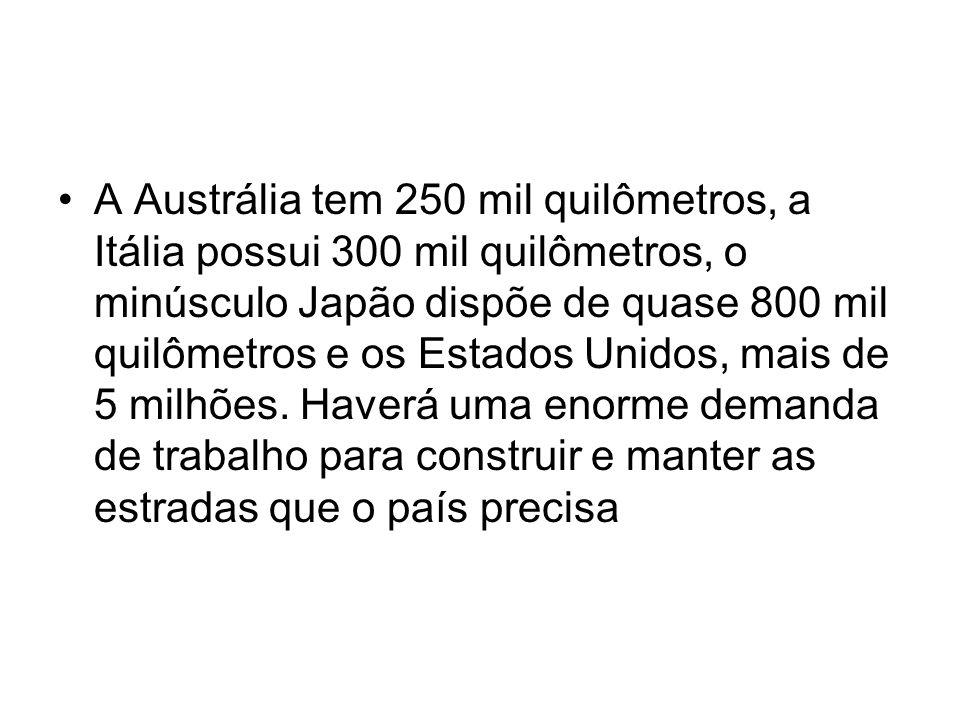 A Austrália tem 250 mil quilômetros, a Itália possui 300 mil quilômetros, o minúsculo Japão dispõe de quase 800 mil quilômetros e os Estados Unidos, mais de 5 milhões.