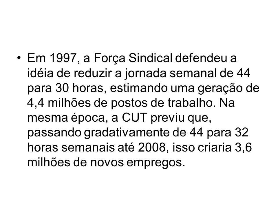 Em 1997, a Força Sindical defendeu a idéia de reduzir a jornada semanal de 44 para 30 horas, estimando uma geração de 4,4 milhões de postos de trabalho.
