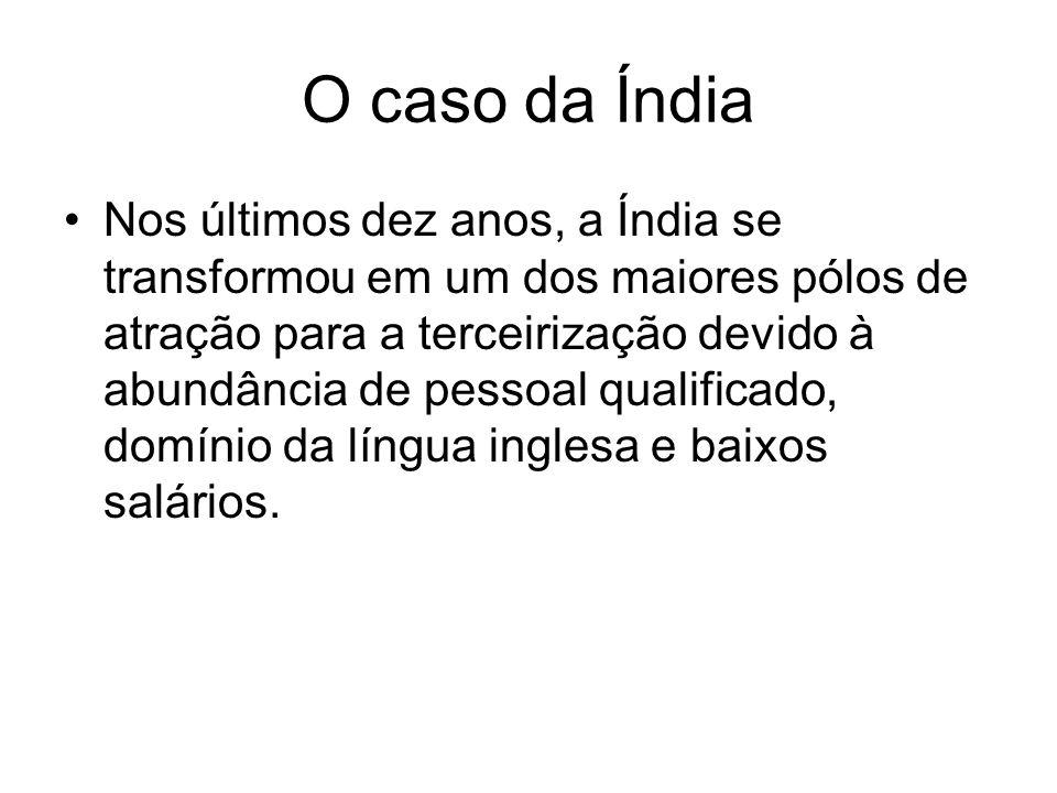 O caso da Índia