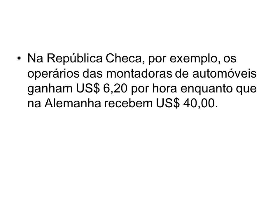Na República Checa, por exemplo, os operários das montadoras de automóveis ganham US$ 6,20 por hora enquanto que na Alemanha recebem US$ 40,00.