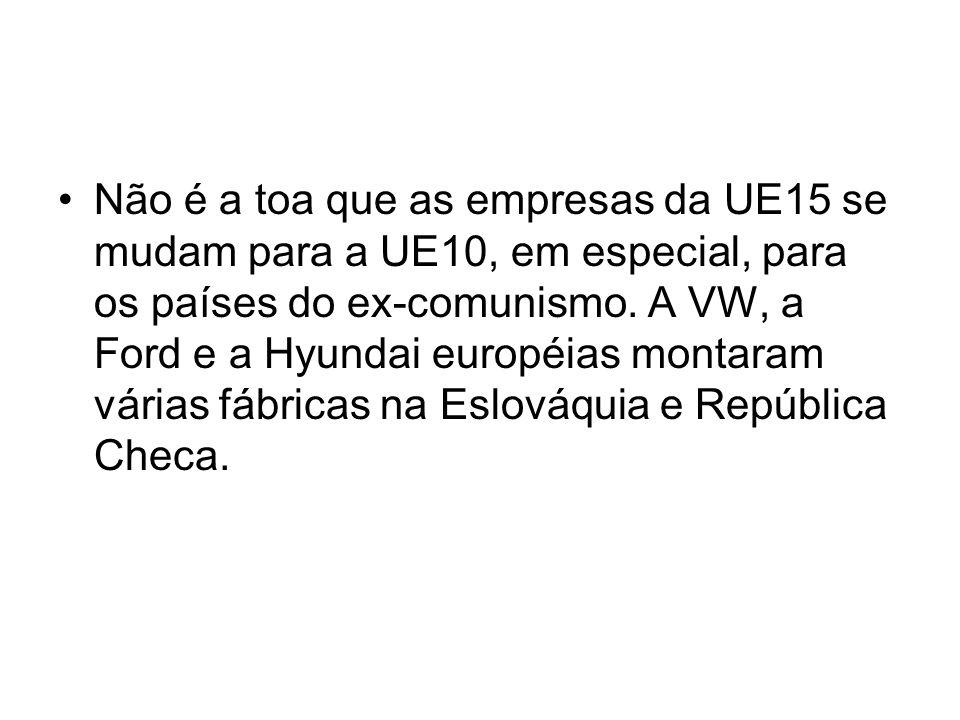 Não é a toa que as empresas da UE15 se mudam para a UE10, em especial, para os países do ex-comunismo.