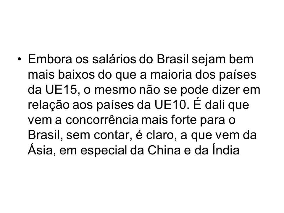 Embora os salários do Brasil sejam bem mais baixos do que a maioria dos países da UE15, o mesmo não se pode dizer em relação aos países da UE10.