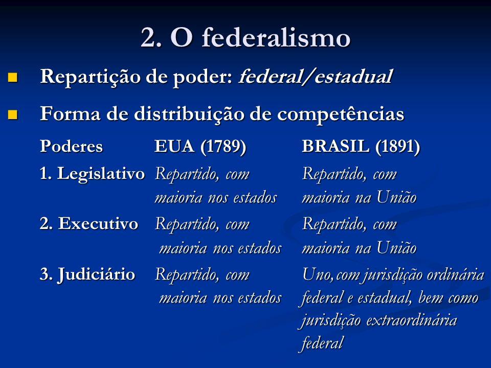 2. O federalismo Repartição de poder: federal/estadual