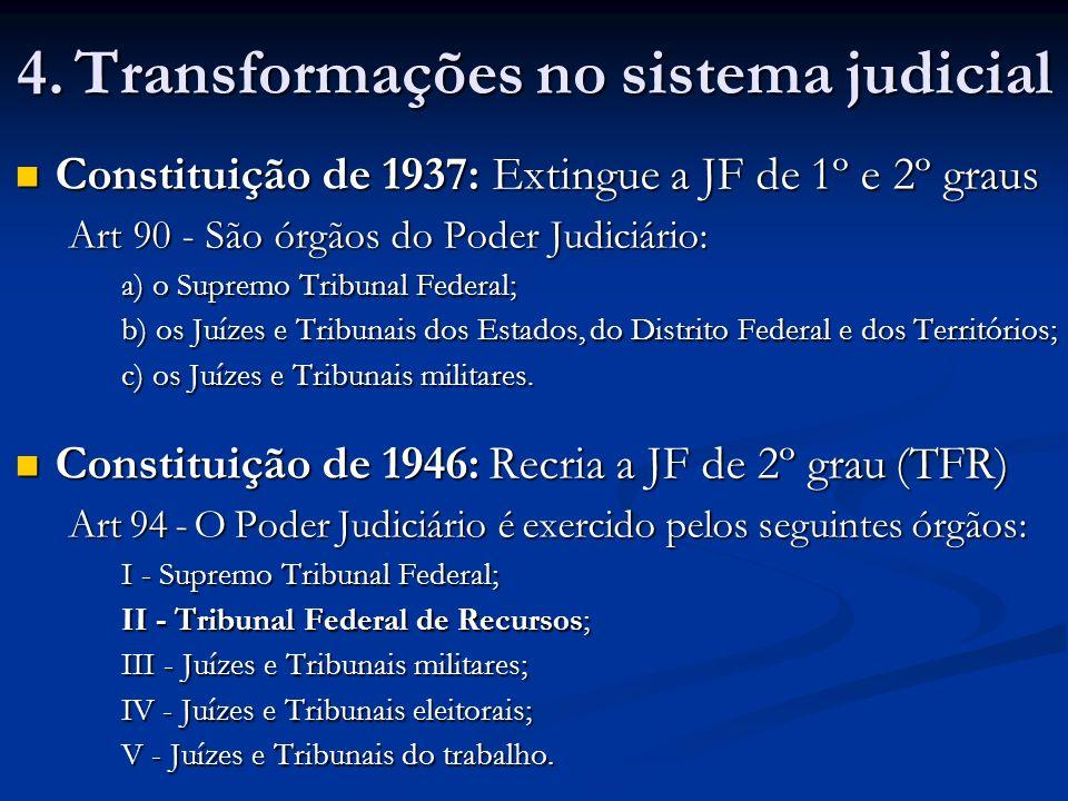 4. Transformações no sistema judicial