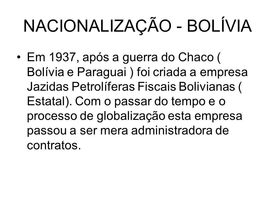 NACIONALIZAÇÃO - BOLÍVIA