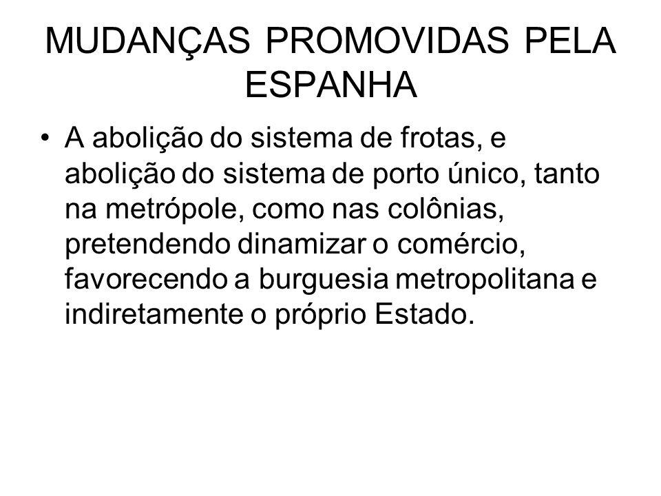 MUDANÇAS PROMOVIDAS PELA ESPANHA