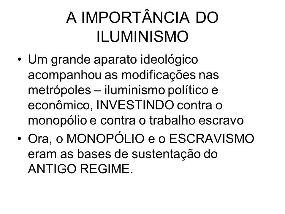 A IMPORTÂNCIA DO ILUMINISMO