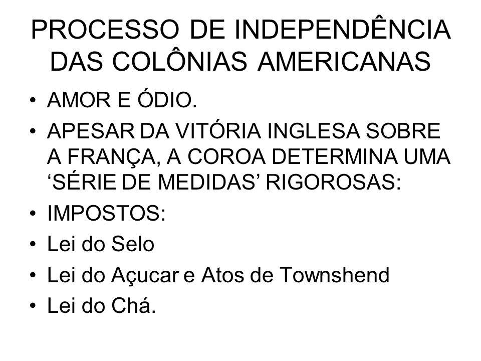 PROCESSO DE INDEPENDÊNCIA DAS COLÔNIAS AMERICANAS