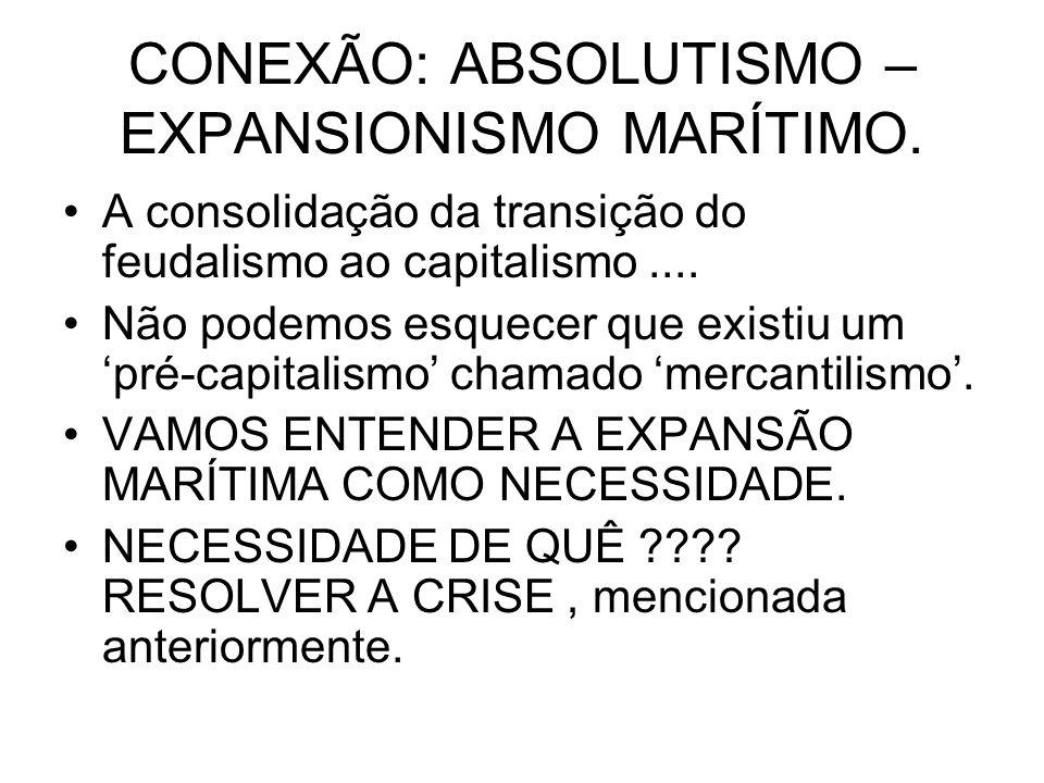 CONEXÃO: ABSOLUTISMO – EXPANSIONISMO MARÍTIMO.