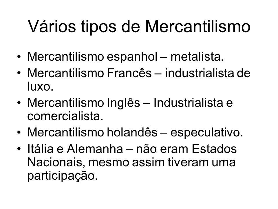 Vários tipos de Mercantilismo